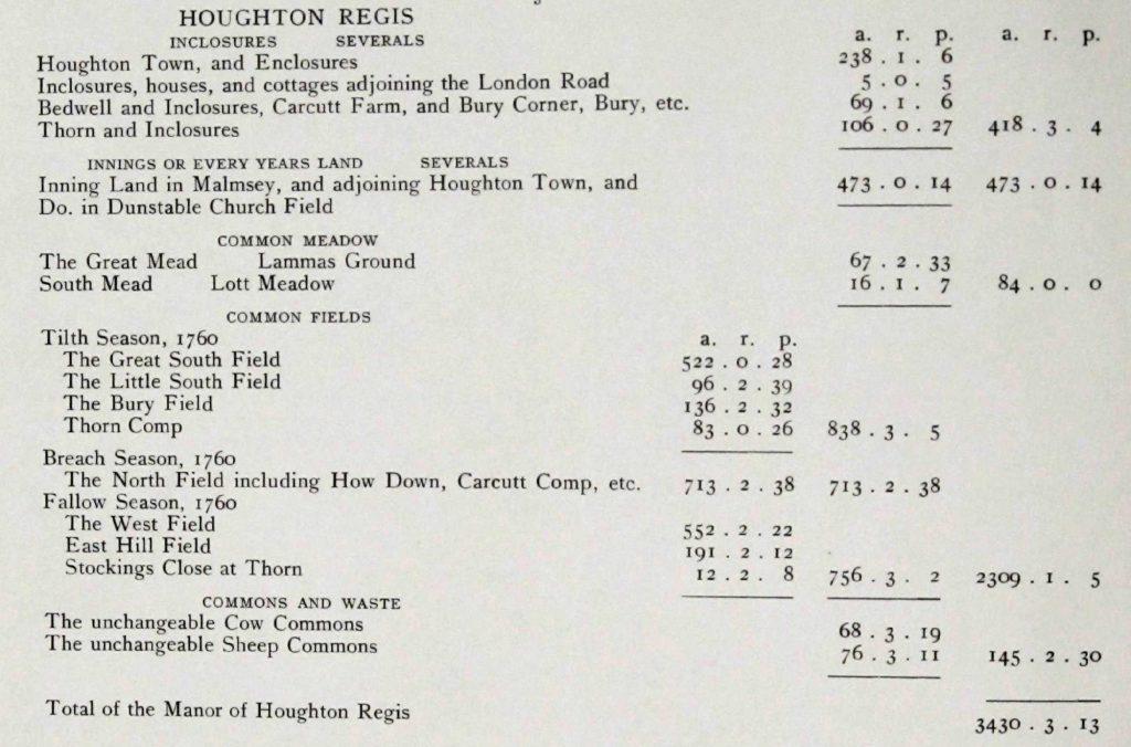 Houghton Regis