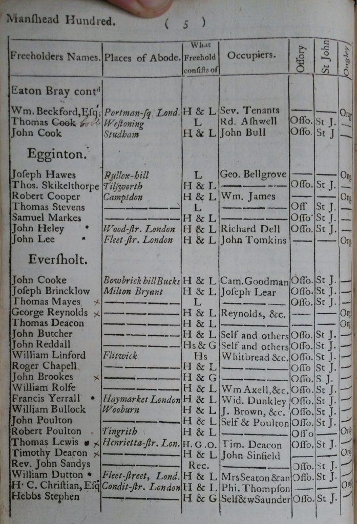 1784-pollbook-2