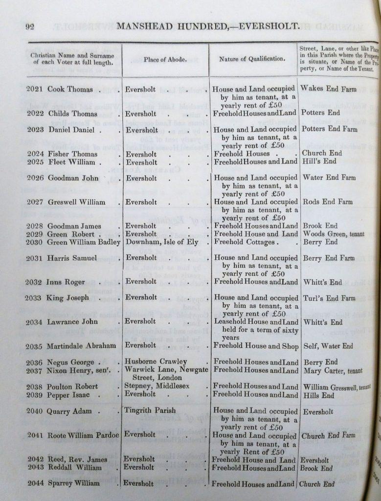 1832-pollbook-3