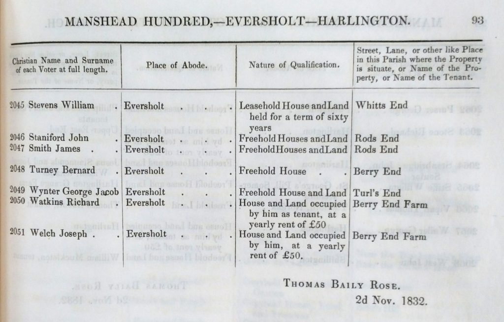 1832-pollbook-4