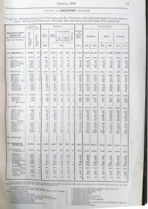 1901-census-report